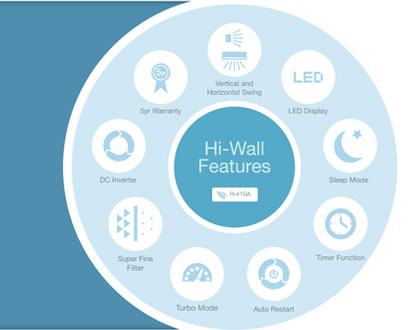 Hi Wall Features
