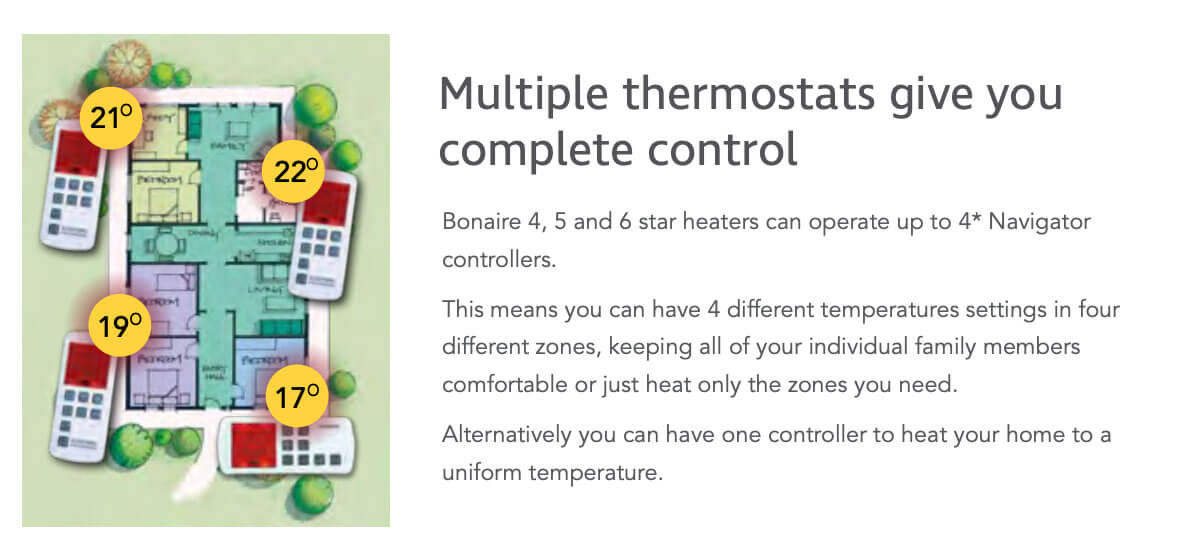 image explaining benefits of multiple thermostats