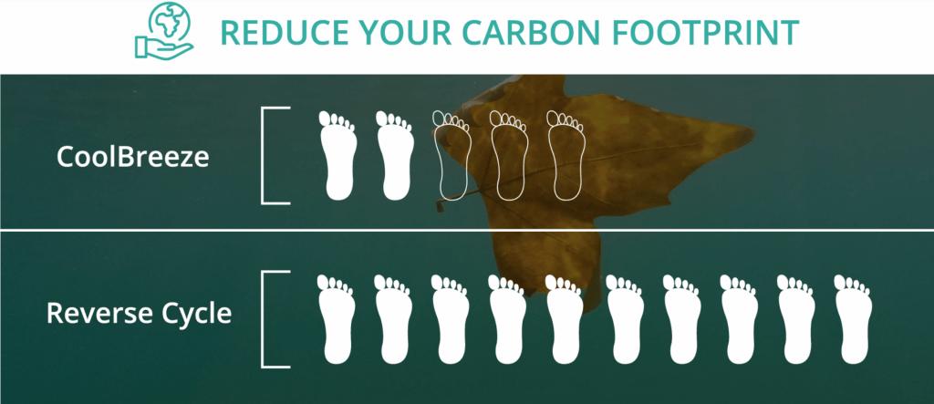 Evaporative Cooling Carbon Footprint Comparison