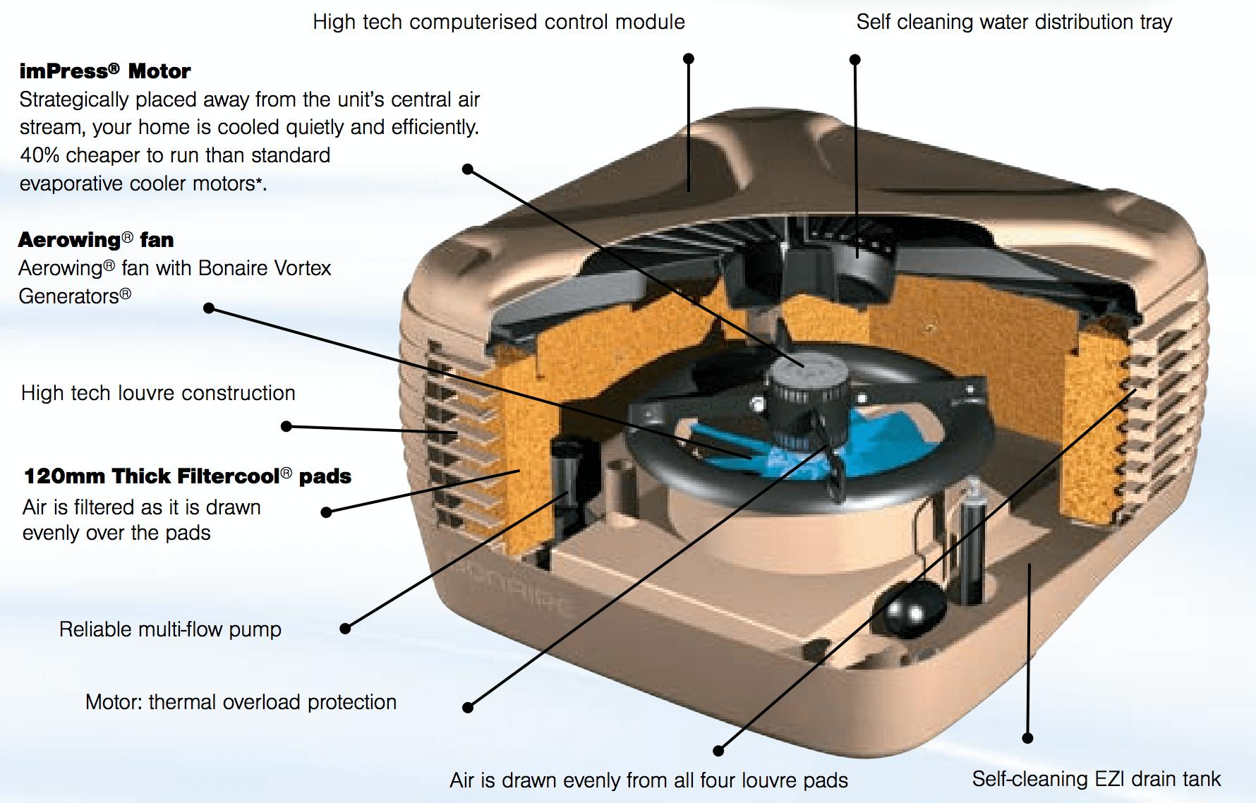 Bonaire imPress® Evaporative Cooling Motor
